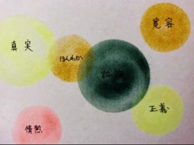 陰陽五行心理学 × パステルアート【講座②】 9/16(日)14:00